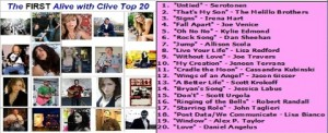 The FIRST Alive with Clive Top 20 CD